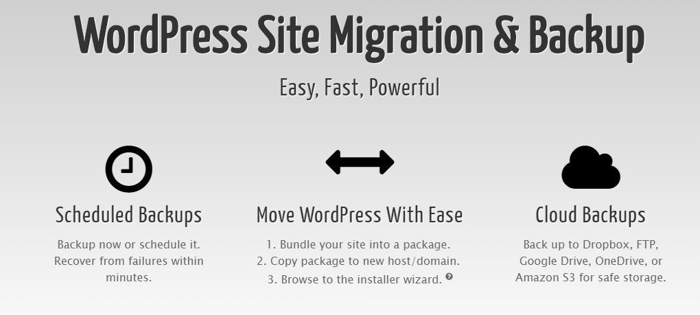 Duplicator Pro WordPress Site Migration & Backup Plugin v4.0.0.1